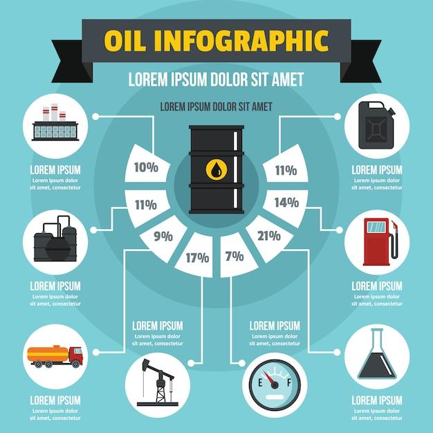 Olie infographic concept, vlakke stijl Premium Vector