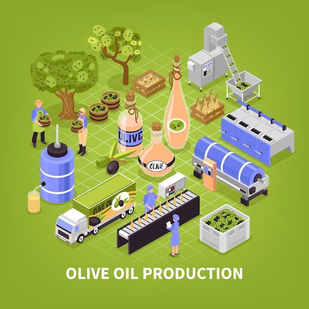 Olijfolie productie poster Gratis Vector