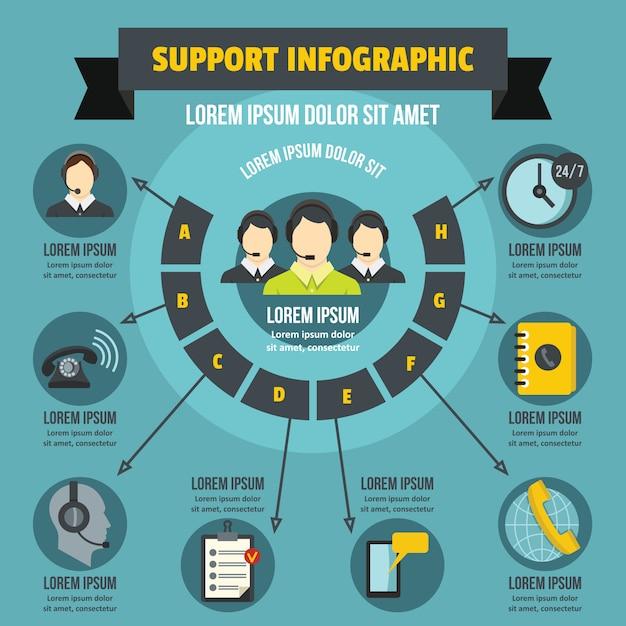 Ondersteuning infographic concept. Premium Vector