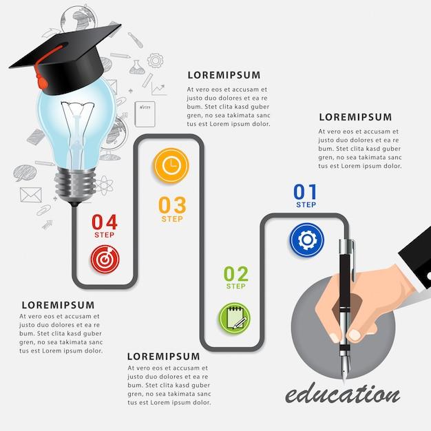 Onderwijs bedrijf leren infographic sjabloon Premium Vector