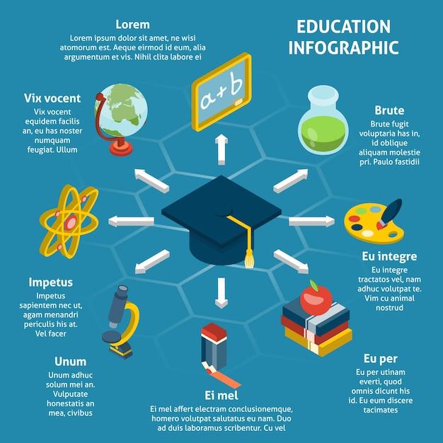 Onderwijs isometrische infographic Gratis Vector