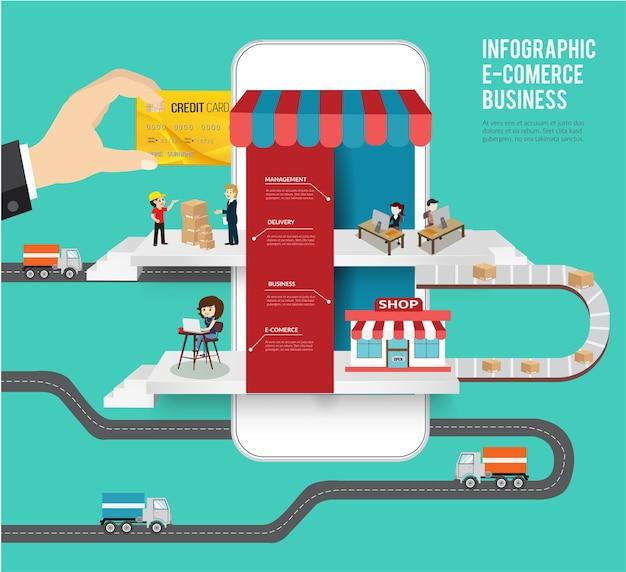Online winkelen e-commerce concept. markt vectorillustratie Premium Vector