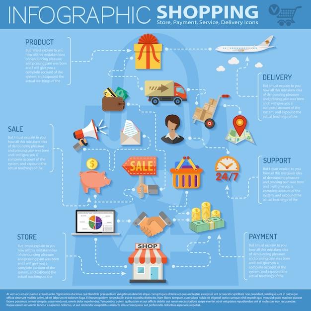 Online winkelen infographics Premium Vector