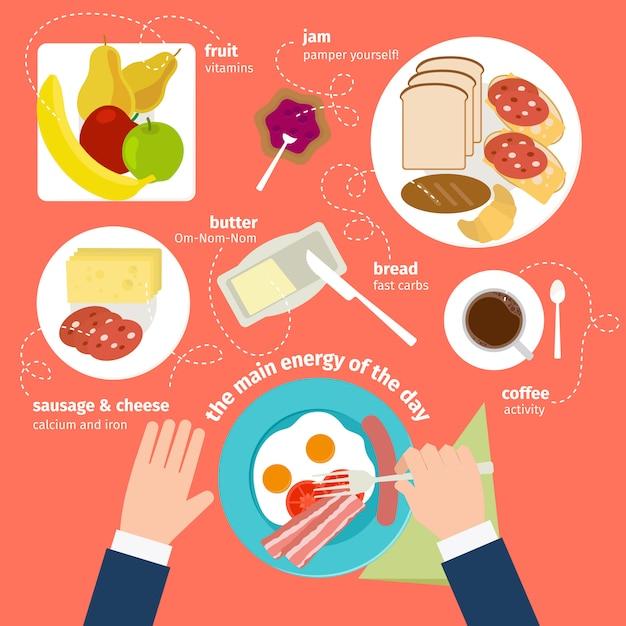 Ontbijt eten en drinken pictogrammen in vlakke stijl Premium Vector