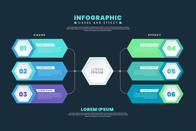 Oorzaak en gevolg infographic sjabloon Gratis Vector