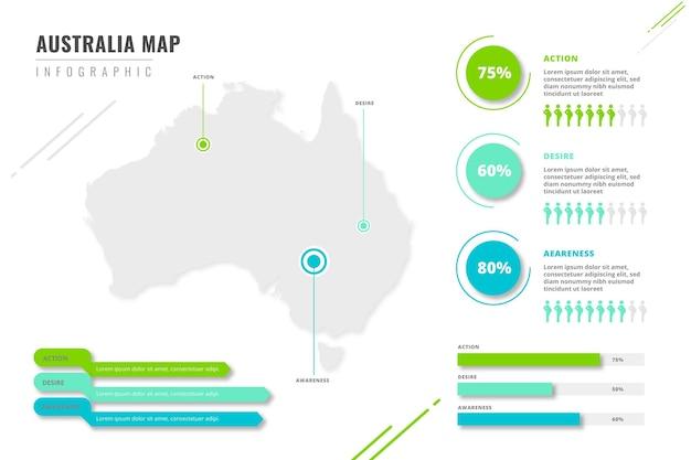 Oostenrijk kaart infographic in plat ontwerp Premium Vector