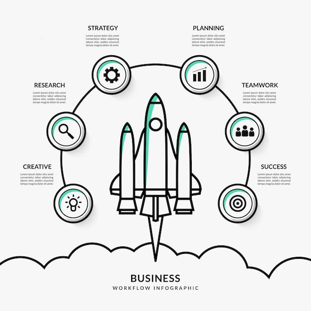 Opstarten van bedrijven infographic met meerdere opties, overzicht raketlancering workflowsjabloon Premium Vector