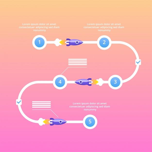Opstartproject stappen infographics. platte vectorillustratie Premium Vector