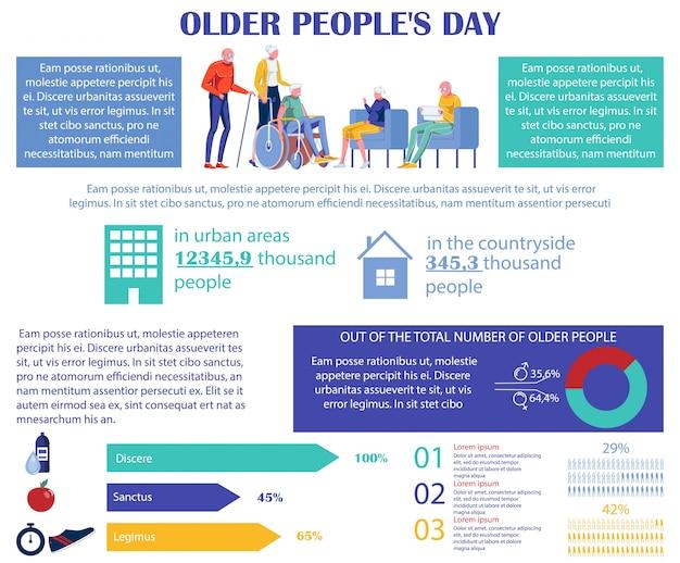 Oudere dag van de bevolking, grafiek infographics banner. Premium Vector
