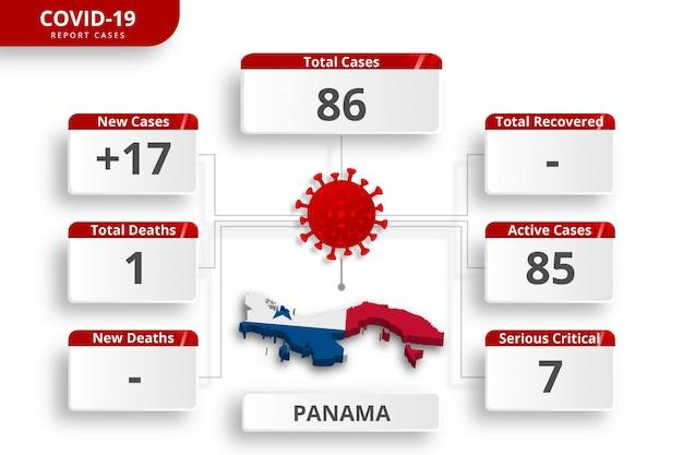Panama coronavirus bevestigde gevallen. bewerkbare infographic sjabloon voor dagelijkse nieuwsupdate. corona virusstatistieken per land. Premium Vector