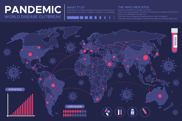 Pandemisch concept met globale kaart Premium Vector