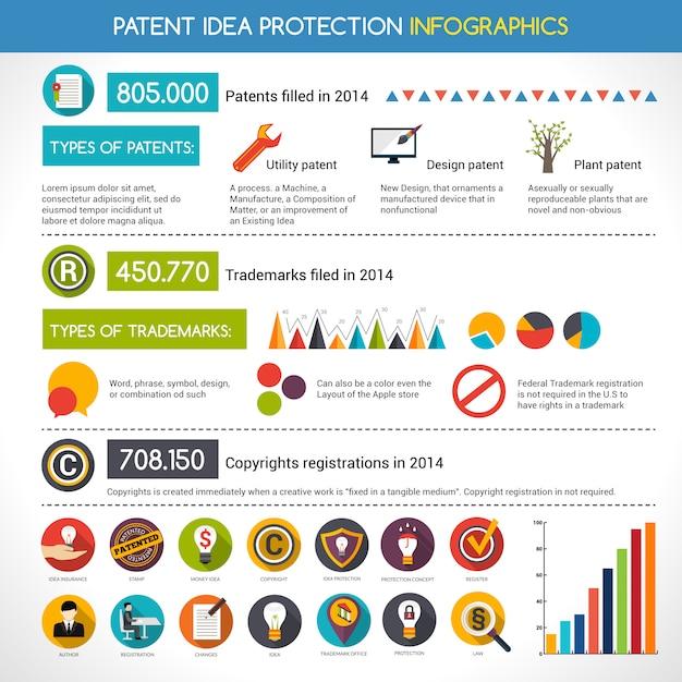Patent idee bescherming infographics Gratis Vector