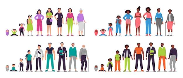 Personages uit verschillende leeftijden Gratis Vector