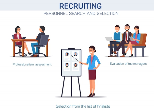 Personeelsselectiestadia vlakke illustratiekarakters Premium Vector