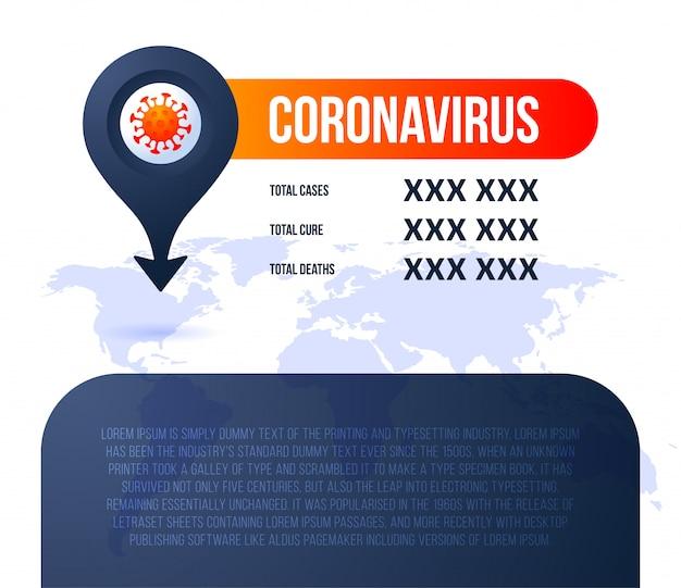 Pin locatie covid-19 kaart bevestigde gevallen, genezing, sterfgevallen wereldwijd rapporteren. coronavirusziekte 2019 situatie-update wereldwijd. kaarten en nieuwskoppen tonen de situatie en de achtergrond van de statistieken Premium Vector