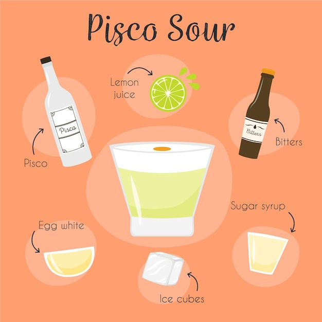 Pisco sour cocktail recept Gratis Vector