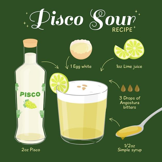 Pisco zure cocktail recept concept Gratis Vector