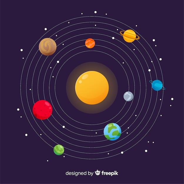 Planeten die rond de zon draaien in een plat ontwerp Gratis Vector