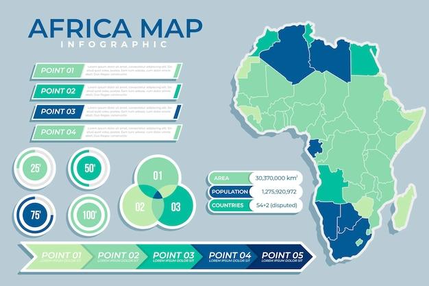 Platte afrika kaart infographic Gratis Vector