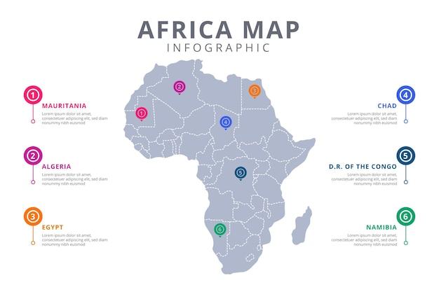 Platte afrika kaart infographic Premium Vector