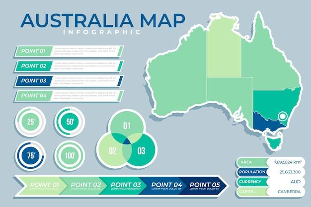 Platte australië kaart infographic Premium Vector