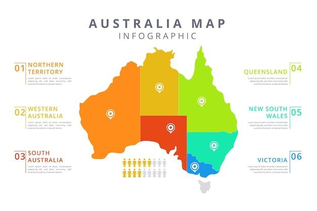 Platte australië kaart infographic Gratis Vector