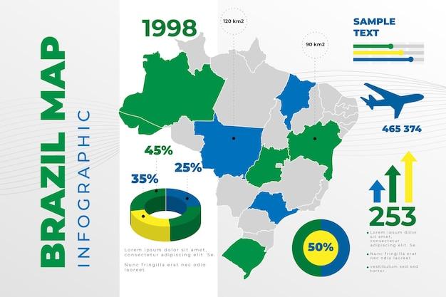 Platte brazilië kaart infographic Gratis Vector