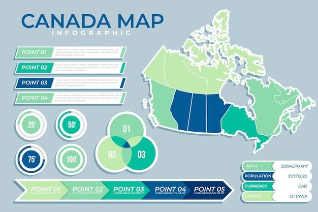 Platte canada kaart infographic Premium Vector