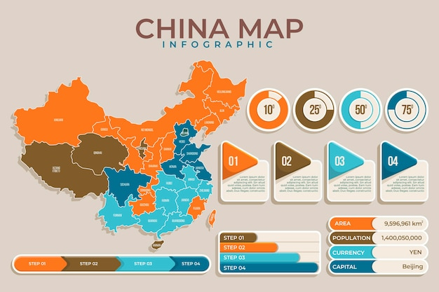 Platte china kaart infographic Premium Vector