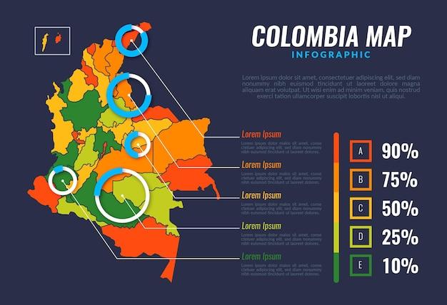 Platte colombia kaart infographic Gratis Vector