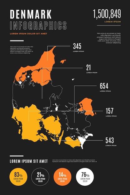 Platte denemarken kaart infographic Gratis Vector