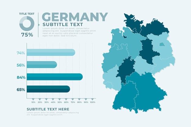 Platte duitsland kaart infographic Gratis Vector