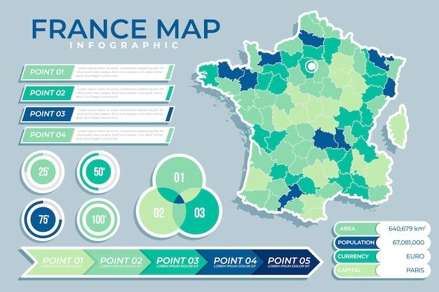 Platte frankrijk kaart infographic Premium Vector