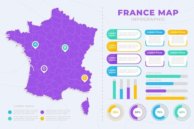 Platte frankrijk kaart infographic Gratis Vector