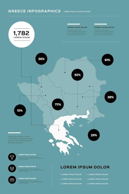 Platte griekenland kaart infographic Gratis Vector