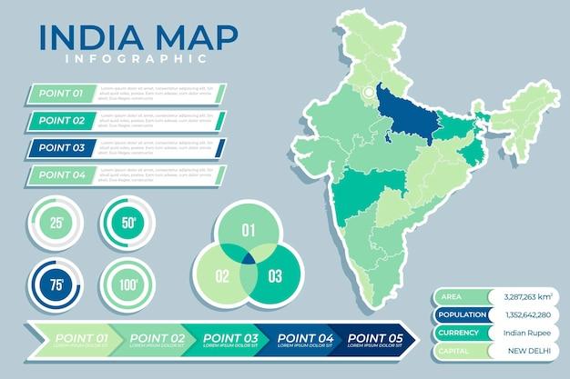 Platte india kaart infographic Gratis Vector