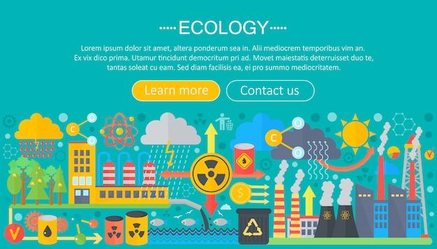 Platte infographic ecologie concept Premium Vector