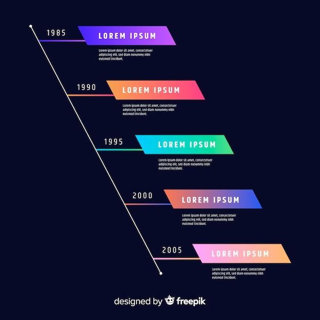 Platte infographic met tijdlijn achtergrond Gratis Vector