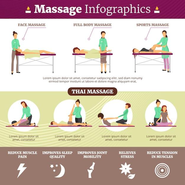 Platte infographics voor de gezondheidszorg met informatie over de juiste massagetechnieken en de soorten Gratis Vector