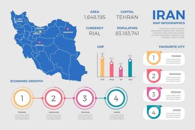 Platte iran kaart infographics sjabloon Gratis Vector