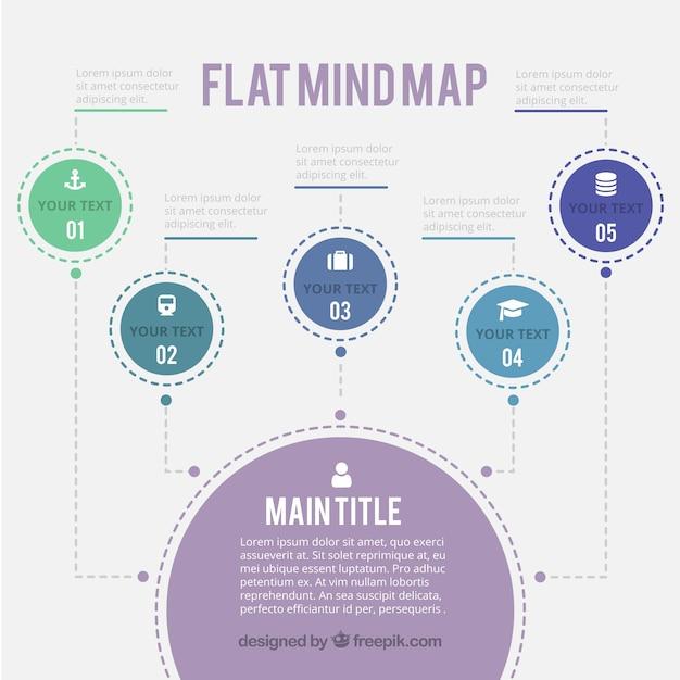 Platte mind map met moderne stijl Gratis Vector