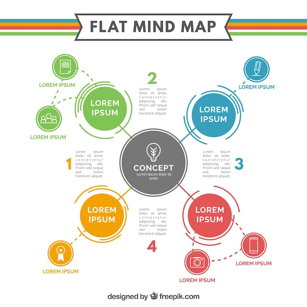 mind map template powerpoint free download - platte mindmap sjabloon vector gratis download