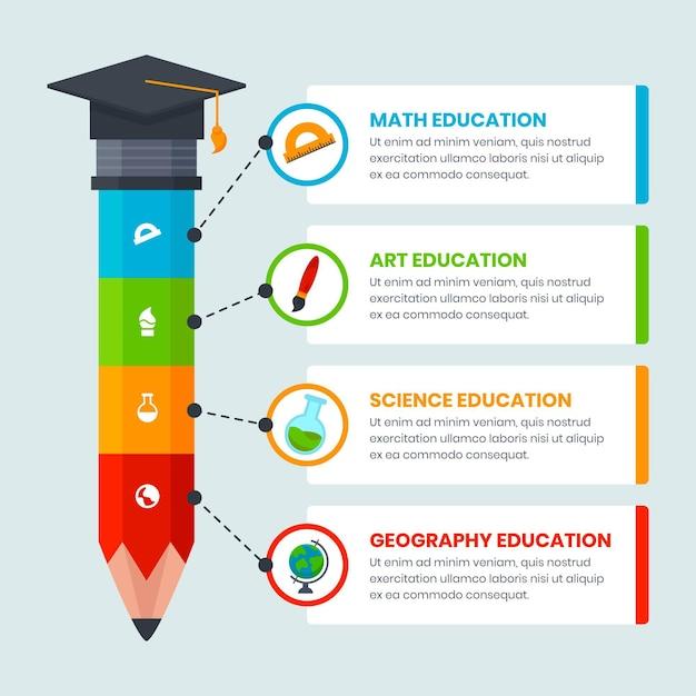Platte onderwijs infographics concept Gratis Vector