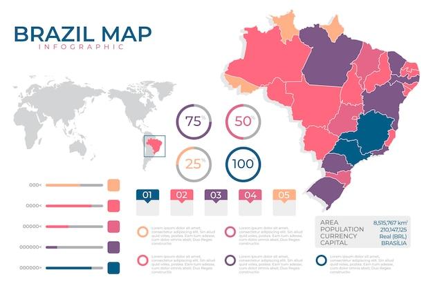Platte ontwerp infographic kaart van brazilië Gratis Vector