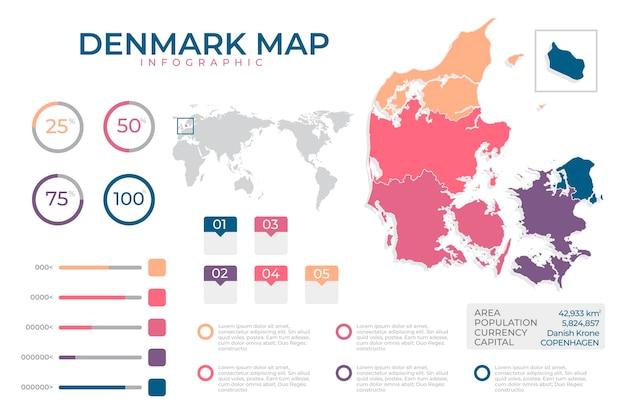 Platte ontwerp infographic kaart van denemarken Premium Vector