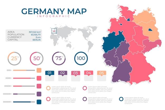 Platte ontwerp infographic kaart van duitsland Premium Vector