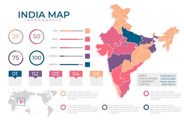 Platte ontwerp infographic kaart van india Premium Vector