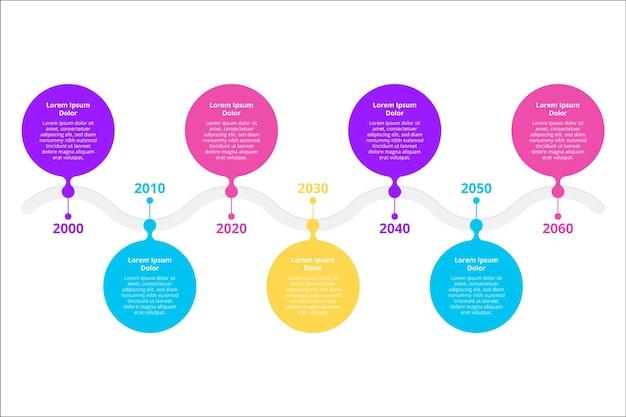 Platte ontwerp kleurrijke tijdlijn infographic Gratis Vector