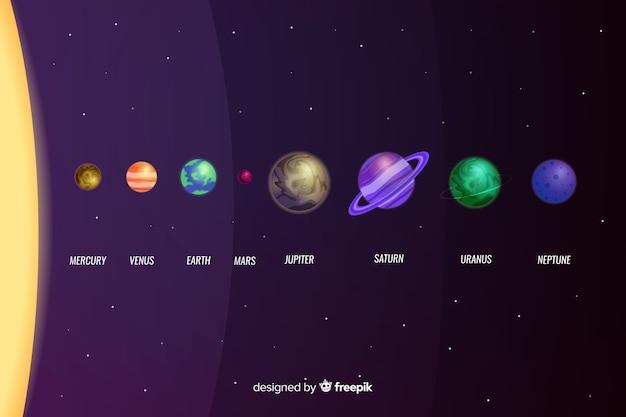 Platte ontwerp planeet collectie Gratis Vector