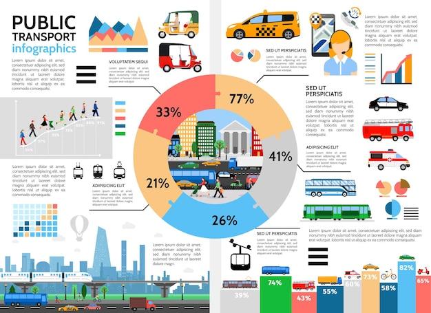 Platte openbaar vervoer infographic concept met cirkel diagram taxi tuk tuk stadsverkeer bus trolleybus politieauto Gratis Vector